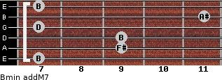 Bmin(addM7) for guitar on frets 7, 9, 9, 7, 11, 7