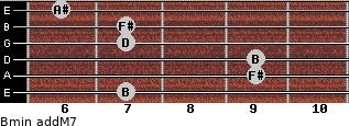 Bmin(addM7) for guitar on frets 7, 9, 9, 7, 7, 6