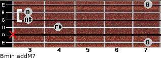 Bmin(addM7) for guitar on frets 7, x, 4, 3, 3, 7