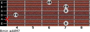 Bmin(addM7) for guitar on frets 7, x, 4, 7, 7, 6