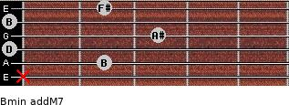 Bmin(addM7) for guitar on frets x, 2, 0, 3, 0, 2