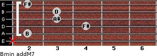 Bmin(addM7) for guitar on frets x, 2, 4, 3, 3, 2