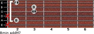 Bmin(addM7) for guitar on frets x, 2, x, 3, 3, 2