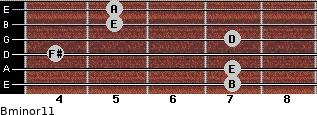Bminor11 for guitar on frets 7, 7, 4, 7, 5, 5