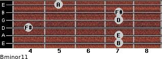 Bminor11 for guitar on frets 7, 7, 4, 7, 7, 5