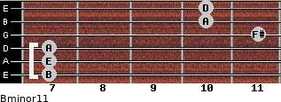 Bminor11 for guitar on frets 7, 7, 7, 11, 10, 10