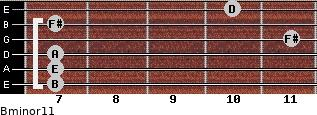 Bminor11 for guitar on frets 7, 7, 7, 11, 7, 10