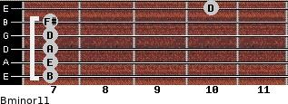 Bminor11 for guitar on frets 7, 7, 7, 7, 7, 10