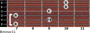 Bminor11 for guitar on frets 7, 9, 7, 9, 10, 10
