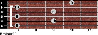 Bminor11 for guitar on frets 7, 9, 7, 9, 7, 10