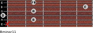 Bminor11 for guitar on frets x, 2, 0, 2, 5, 2