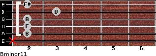 Bminor11 for guitar on frets x, 2, 2, 2, 3, 2