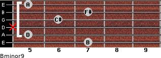 Bminor9 for guitar on frets 7, 5, x, 6, 7, 5