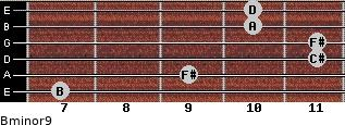 Bminor9 for guitar on frets 7, 9, 11, 11, 10, 10