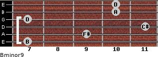Bminor9 for guitar on frets 7, 9, 11, 7, 10, 10
