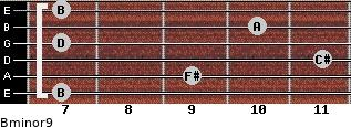 Bminor9 for guitar on frets 7, 9, 11, 7, 10, 7