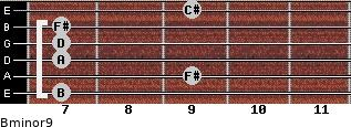 Bminor9 for guitar on frets 7, 9, 7, 7, 7, 9