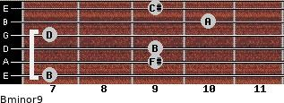 Bminor9 for guitar on frets 7, 9, 9, 7, 10, 9