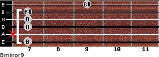 Bminor9 for guitar on frets 7, x, 7, 7, 7, 9