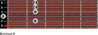 Bminor9 for guitar on frets x, 2, 0, 2, 2, 2