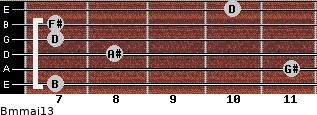 Bm(maj13) for guitar on frets 7, 11, 8, 7, 7, 10