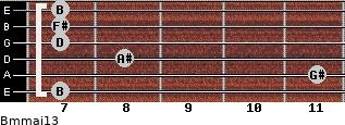 Bm(maj13) for guitar on frets 7, 11, 8, 7, 7, 7