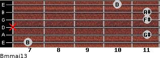 Bm(maj13) for guitar on frets 7, 11, x, 11, 11, 10