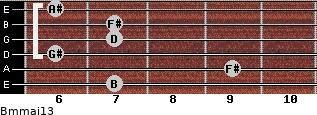 Bm(maj13) for guitar on frets 7, 9, 6, 7, 7, 6