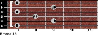 Bm(maj13) for guitar on frets 7, 9, 8, 7, 9, 7