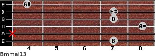 Bm(maj13) for guitar on frets 7, x, 8, 7, 7, 4