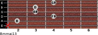 Bm(maj13) for guitar on frets x, 2, 4, 3, 3, 4