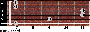 Bsus2 for guitar on frets 7, 9, 11, 11, 7, 7