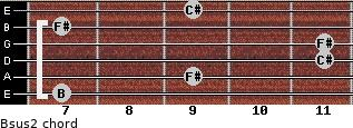 Bsus2 for guitar on frets 7, 9, 11, 11, 7, 9