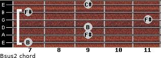 Bsus2 for guitar on frets 7, 9, 9, 11, 7, 9