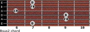 Bsus2 for guitar on frets 7, 9, 9, 6, 7, 7