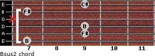 Bsus2 for guitar on frets 7, 9, 9, x, 7, 9