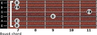 Bsus4 for guitar on frets 7, 7, 9, 11, 7, 7