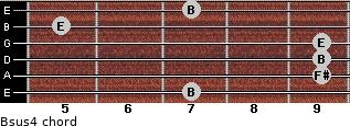 Bsus4 for guitar on frets 7, 9, 9, 9, 5, 7