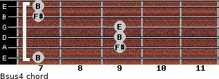 Bsus4 for guitar on frets 7, 9, 9, 9, 7, 7