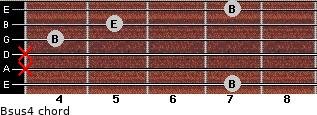 Bsus4 for guitar on frets 7, x, x, 4, 5, 7