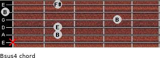 Bsus4 for guitar on frets x, 2, 2, 4, 0, 2