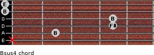 Bsus4 for guitar on frets x, 2, 4, 4, 0, 0