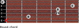 Bsus4 for guitar on frets x, 2, 4, 4, 5, 0