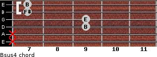 Bsus4 for guitar on frets x, x, 9, 9, 7, 7