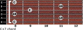 C+7 for guitar on frets 8, 11, 8, 9, 11, 8