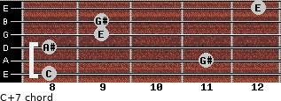 C+7 for guitar on frets 8, 11, 8, 9, 9, 12