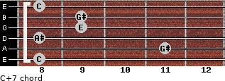 C+7 for guitar on frets 8, 11, 8, 9, 9, 8