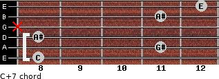 C+7 for guitar on frets 8, 11, 8, x, 11, 12