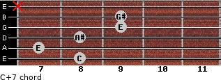 C+7 for guitar on frets 8, 7, 8, 9, 9, x
