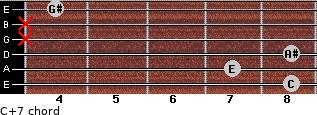 C+7 for guitar on frets 8, 7, 8, x, x, 4